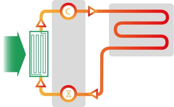werking thermodynamisch warmtepompen